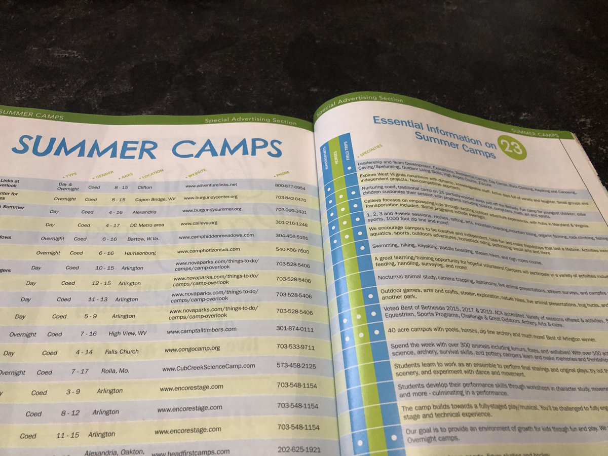jan-feb-issue-of-arlington-magazine-has-a-list-of-local-summer-camps-helpful-for-parents-apsvirginia-https-t-co-upnqrt785j